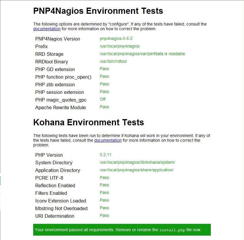 図3:PNP4Nagios 0.6.2のインストール確認画面