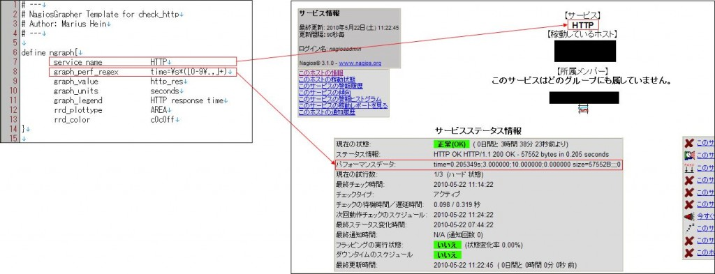 図1:check_http.ncfg の説明(1)