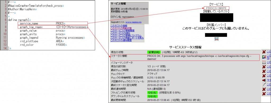 図5:check_procs.ncfg の説明(1)