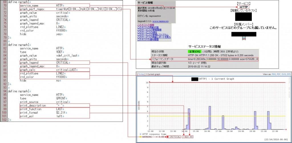図4:CRITICALデータの取得とラインの表示